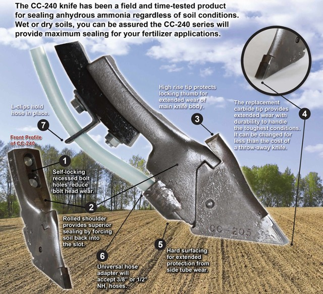 Info on Cultivator Knives